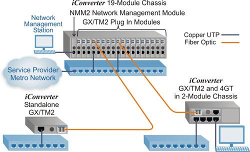 GX/TM2 Application Example 2