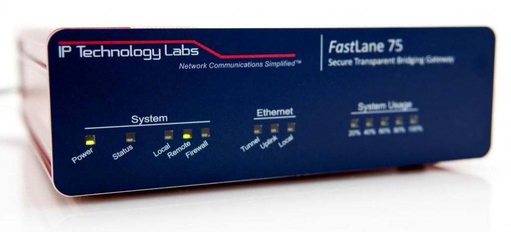 FastLane75 Point