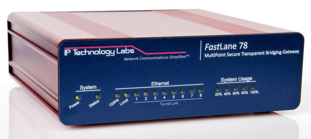 FastLane78 MultiPoint