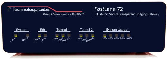 FastLane72 Mesh